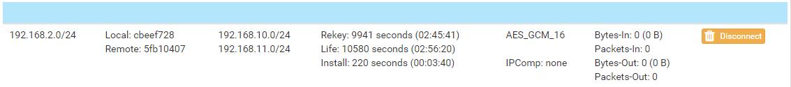 PFSense IPSec VPN connection to GCP
